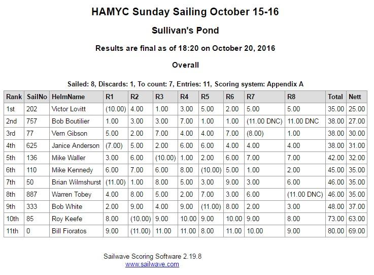 october-16-16